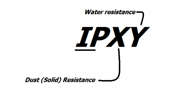 ip67 vs ip68 water resistance explained