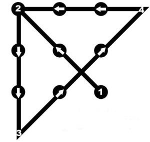Lateral tenkning prikker 2
