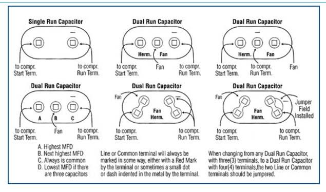 oval run capacitor wiring diagram  nordyne b5bm furnace