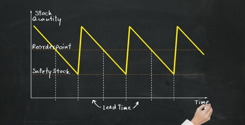Inventory Optimization: What Is It and Why Do You Need It?