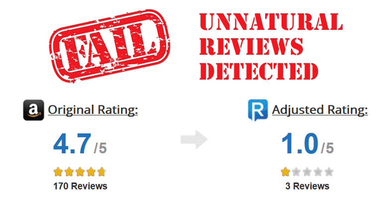 """The Truth About """"Incentivized"""" Reviews on Amazon"""