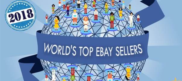 Top US and UK Wholesale Sources for New eBay and Amazon Sellers