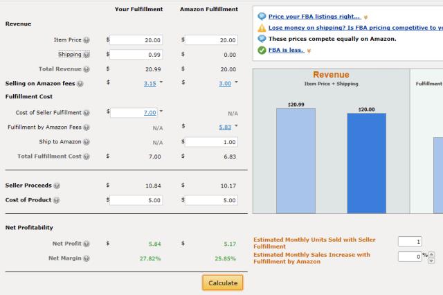 Amazon's own FBA calculator