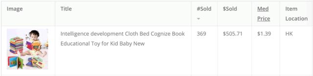 best selling dev baby toys mariocostume