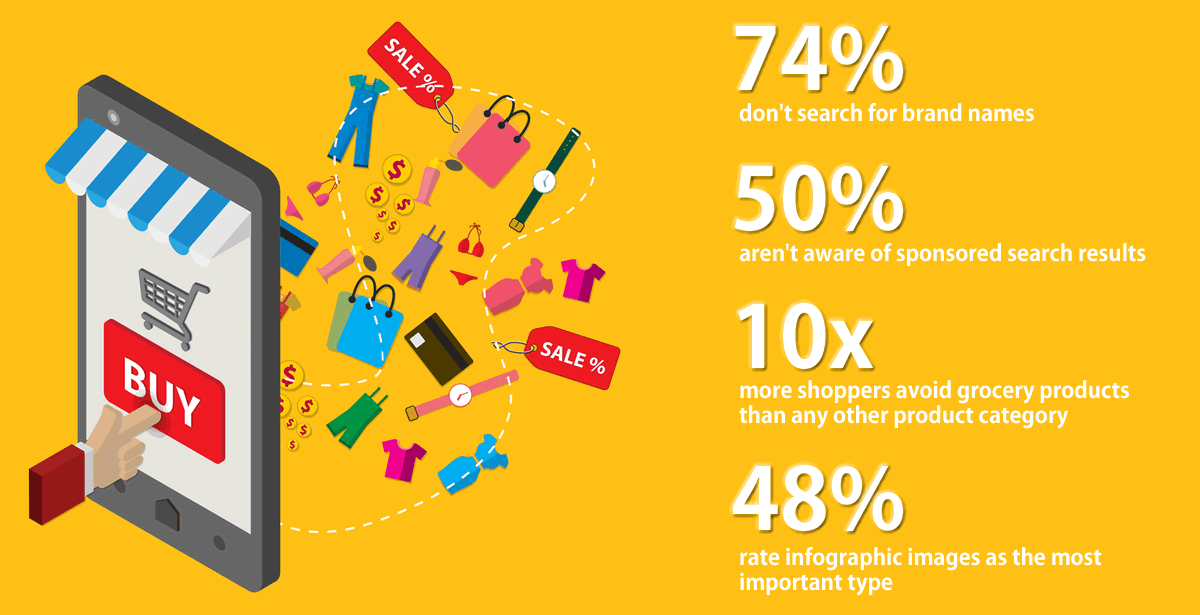 Amazon Shopper Survey Results: Four Insights For Amazon Sellers
