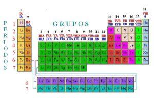 quimica-4