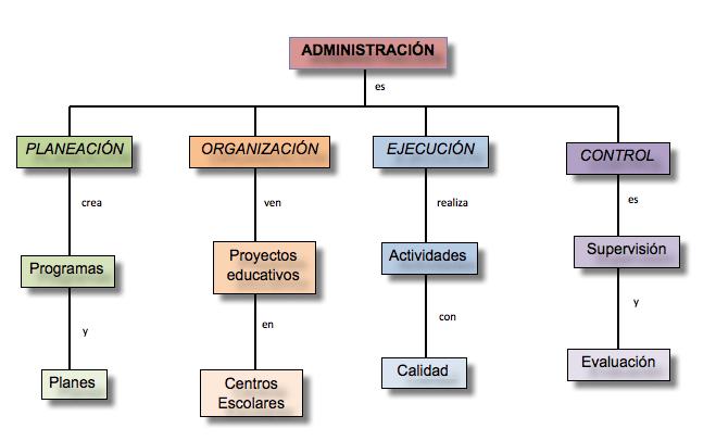 mapa-conceptual-1