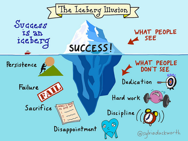 theicebergillusion-sylviaduckworth-640
