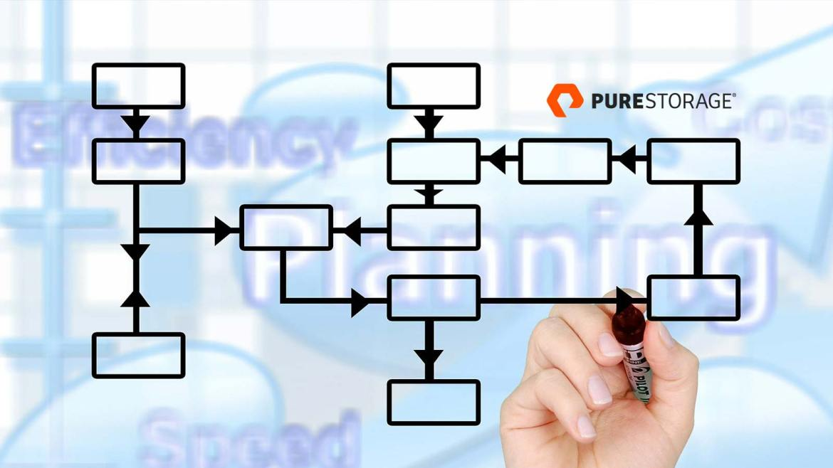 Pure1 Digital Experience Transforms the Purchasing, Management and Optimization of Infrastructure