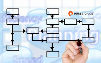 Pure1 Digital Experience Transforms the Purchasing, Management and Optimization of Infrastructure 3