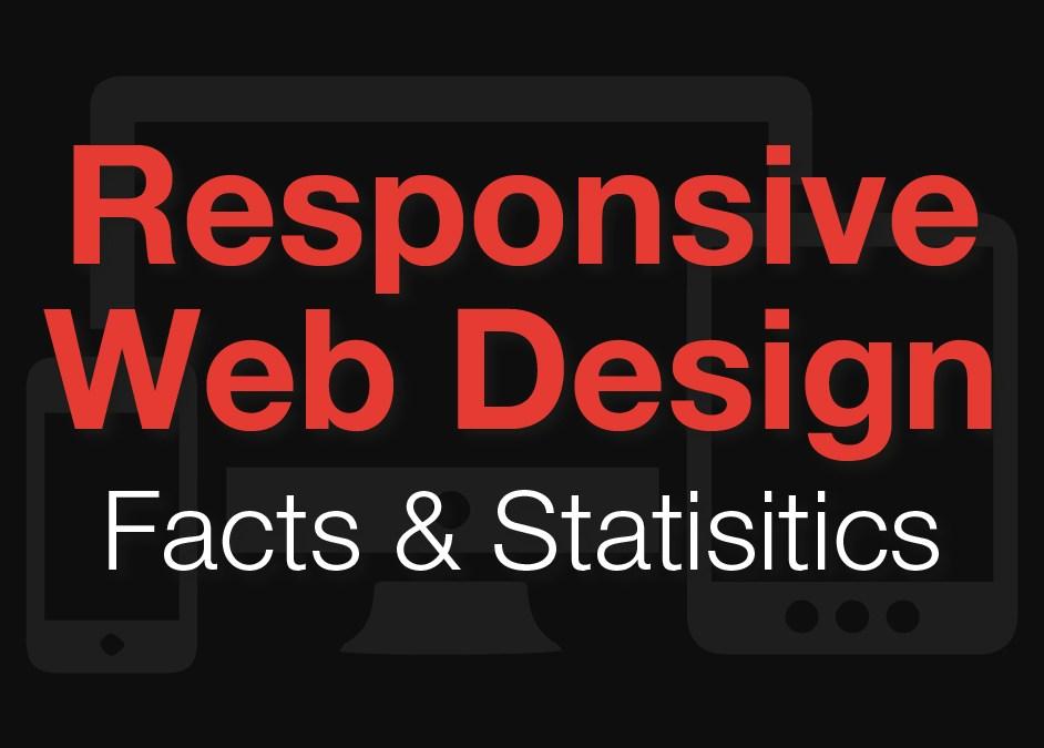Responsive Web Design - Facts & Statistics