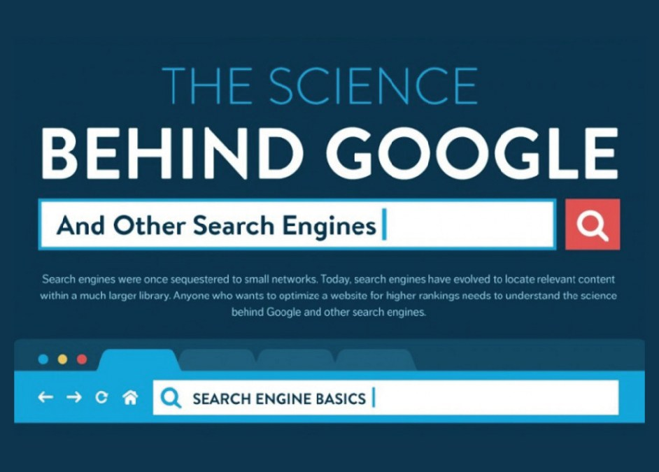 The Science Behind Google: Getting Started with SEO in 2016