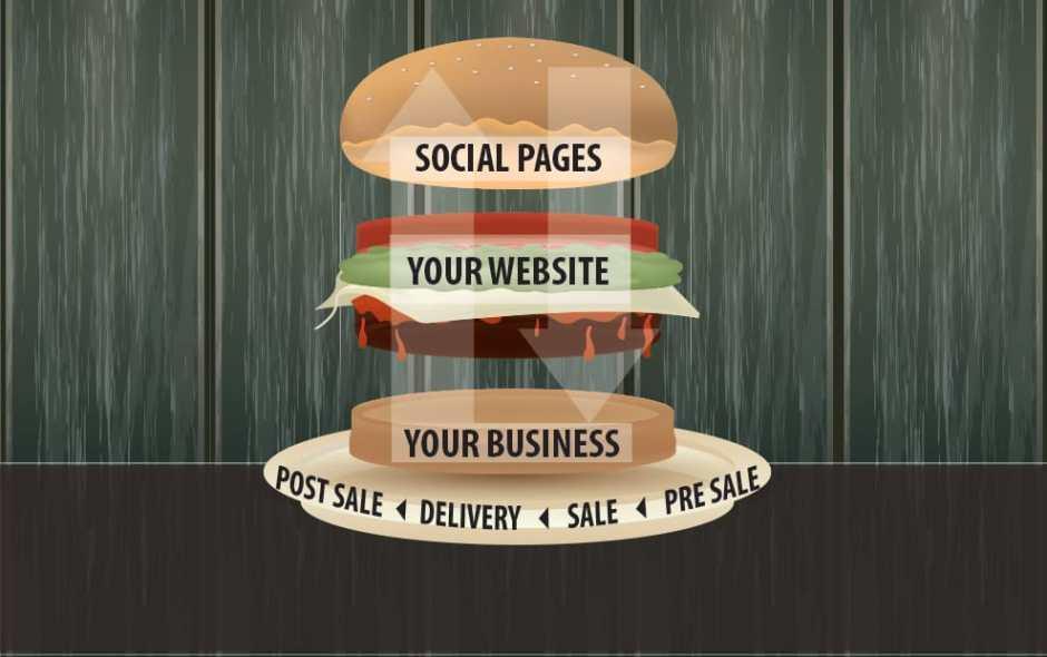 Website Sandwich Graphic