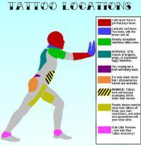 tattoo-locations450O.jpg