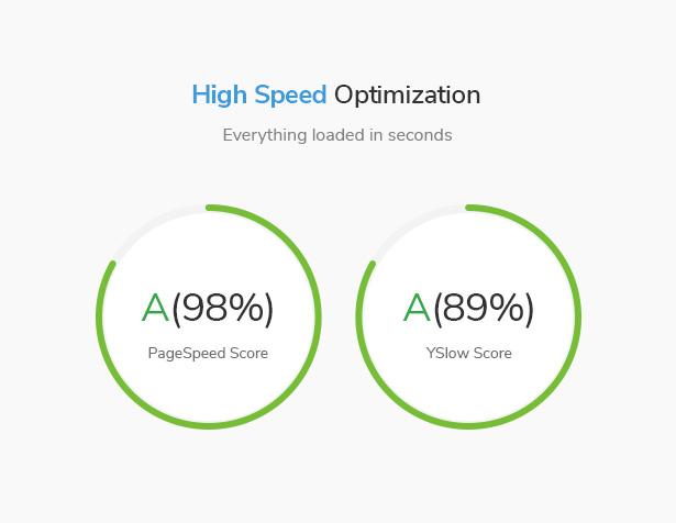 7 Plantillas Premium de velocidad optimizada