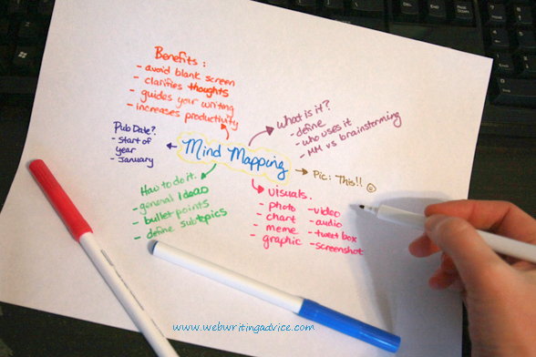 How Mind Mapping Can Boost Your Blogging Productivity