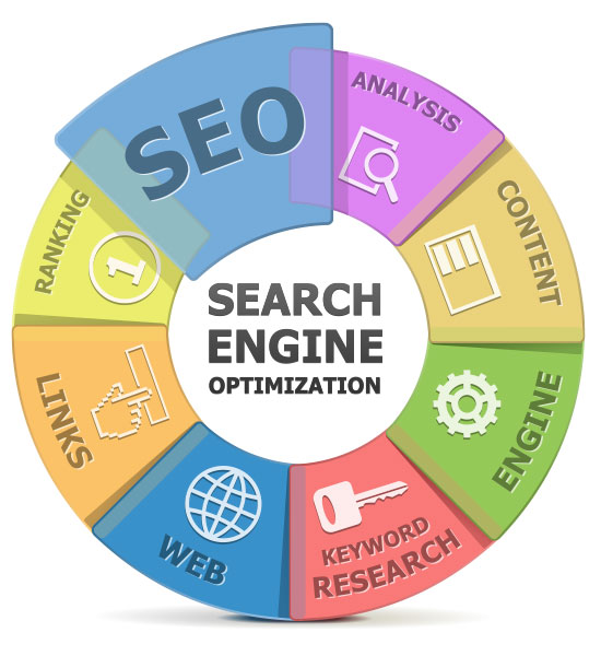 vapor seo development