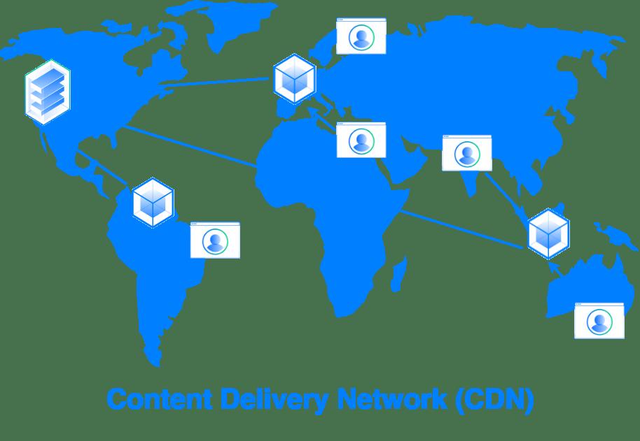 cdn improve speed website