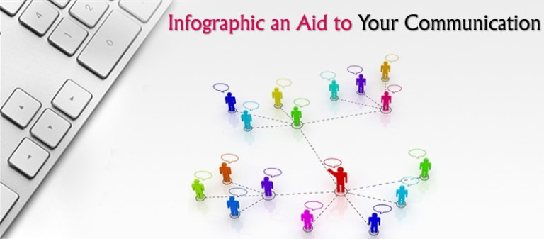 Infographics an Aid to Your Communication