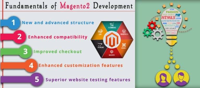 Fundamentals-of-Magento-2-Development