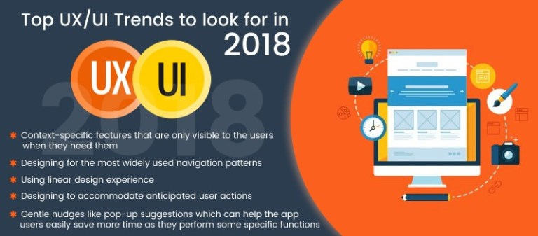 UX UI trends