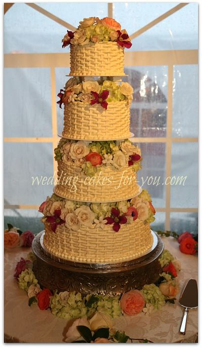 I Want Learn How Bake And Decorate Cakes