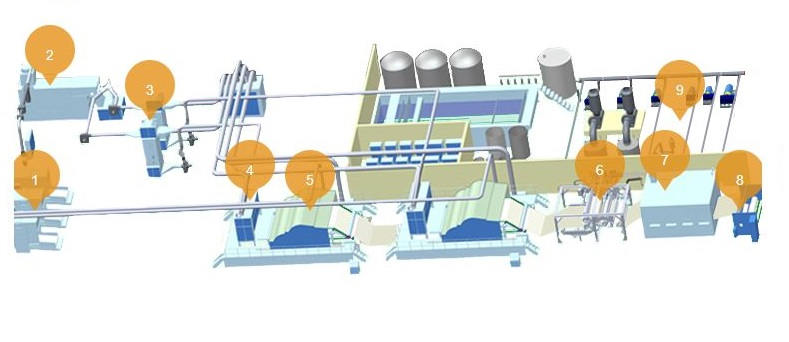 Spun lace Nonwoven Production Line for Wet Wipes and Tissue