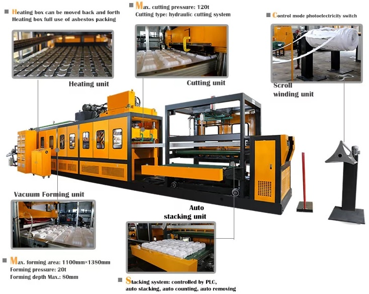PS Foam Food Container Extrusion Line 3