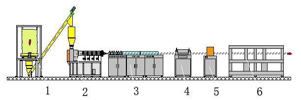 PVC Wood Plastic Composite Hollow Door Panel Making Machine 1