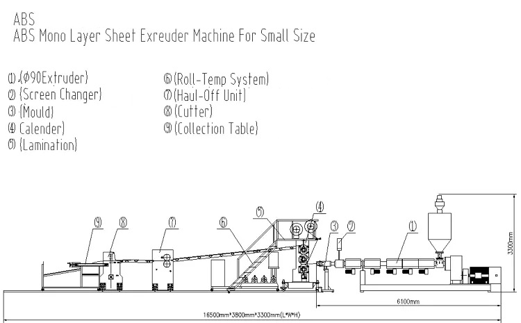 Luggage Extrusion Production line 14