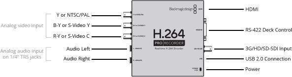 h264prorecorders