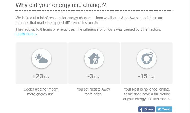nest energy reports