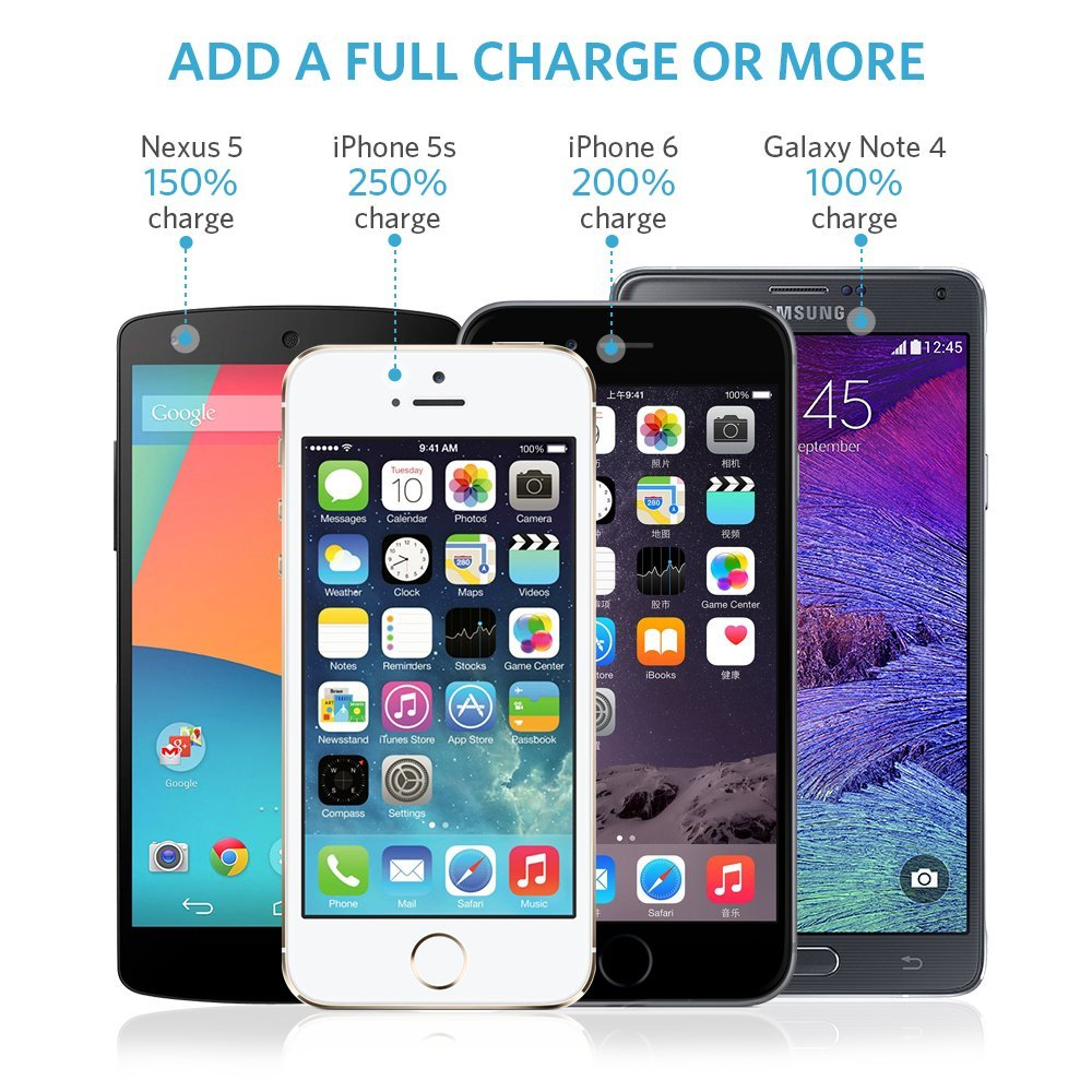 Anker e1 phones