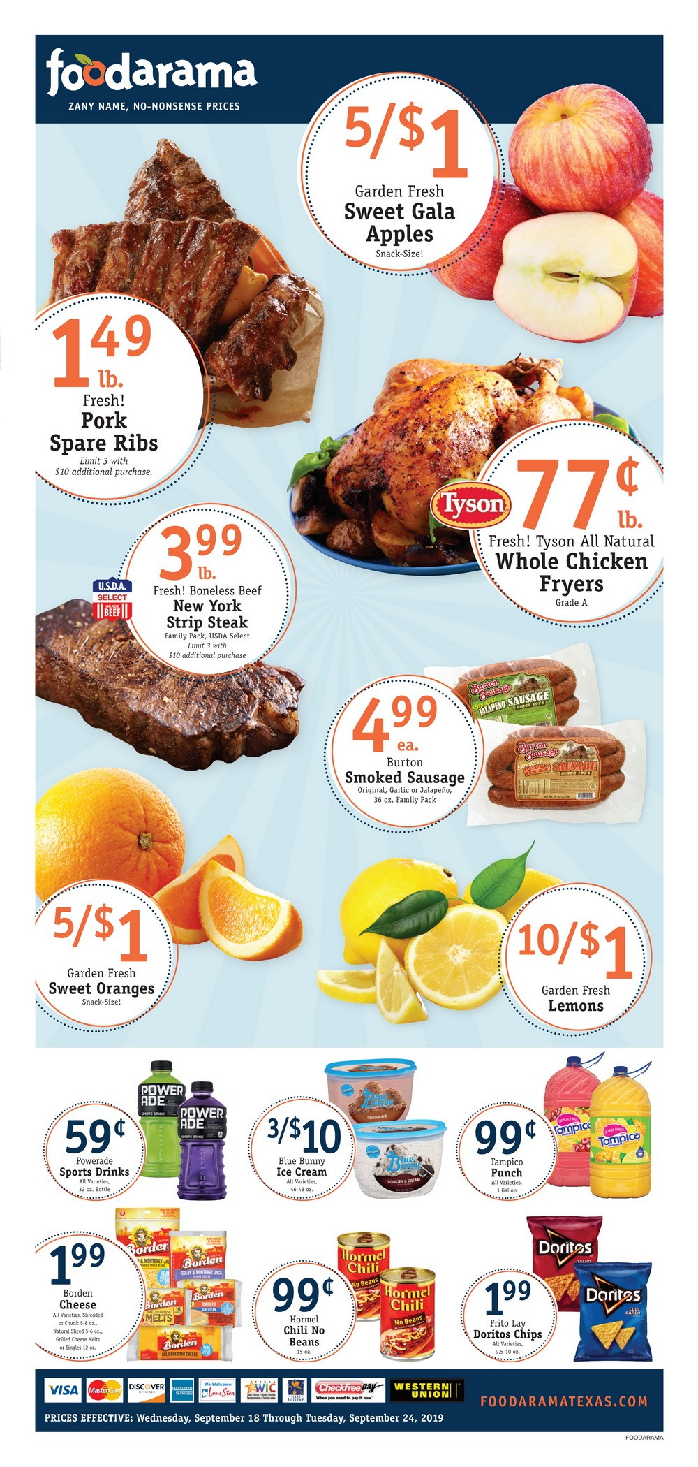 Acme Markets Weekly Circular