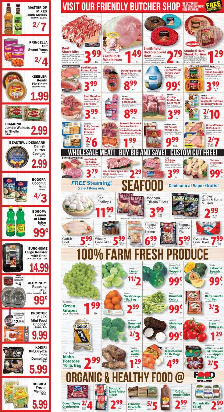 Fresh Market Meat Prices