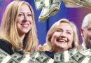 House Republicans to hear the Clinton Foundation scam