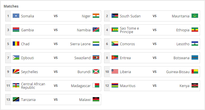 World Cup 2018 Draw - CAF1