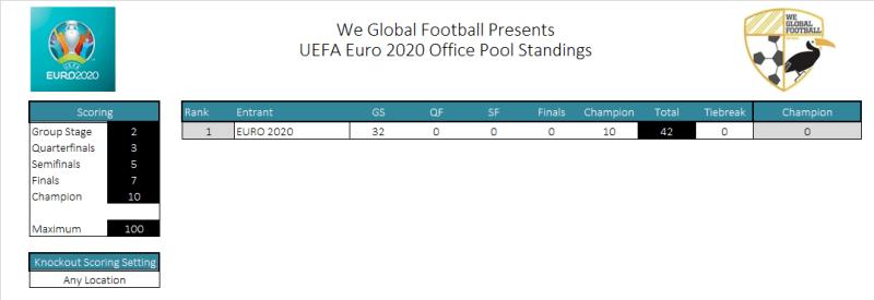 EURO 2020 Office Pool