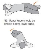 pijnstillers rugpijn onderrug