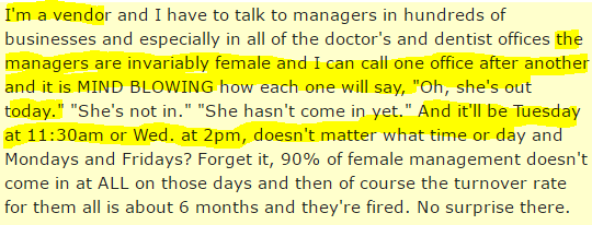"I'm a vendor and I have to talk to managers in hundreds of businesses and especially in all of the doctor's and dentist offices the managers are invariably female and I can call one office after another and it is MIND BLOWING how each one will say, ""Oh, she's out today."" ""She's not in."" ""She hasn't come in yet."" And it'll be Tuesday at 11:30am or Wed. at 2pm, doesn't matter what time or day and Mondays and Fridays? Forget it, 90% of female management doesn't come in at ALL on those days and then of course the turnover rate for them all is about 6 months and they're fired. No surprise there"