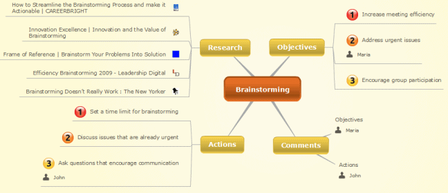 Brainstormining