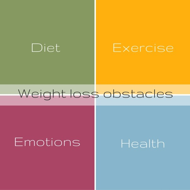 Different types of weight loss obstacles