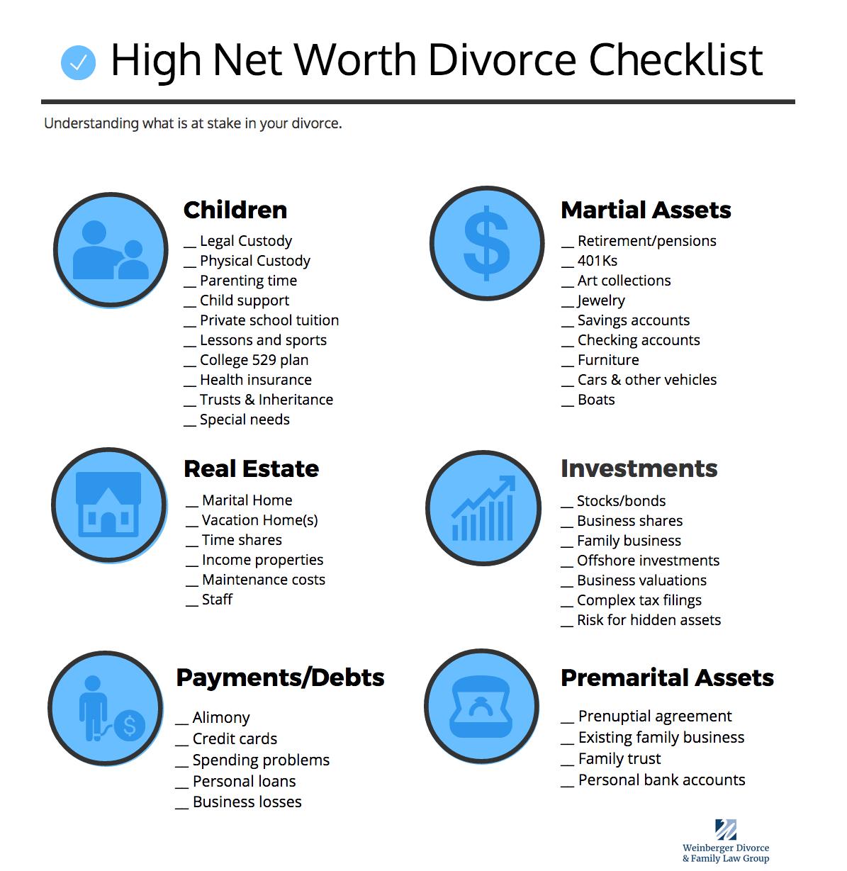 Your High Net Worth Divorce Checklist