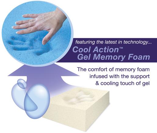 Icomfort Cool Action Gel Memory Foam