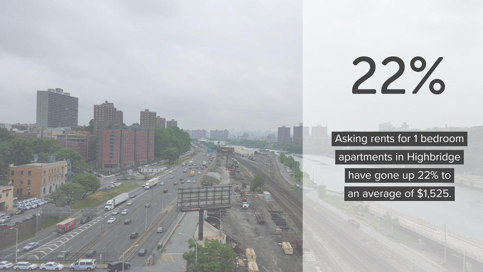 Welcome 2 the Bronx\'s Posts - Bx Underground Community