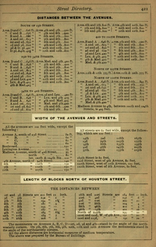 New York Bureau of Buildings in the 1892 edition of The World Almanac