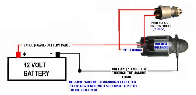 lincoln sa 200 alternator wiring diagram wiring diagram lincoln sa200 wiring
