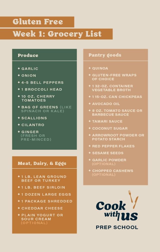 gluten-free meal prep shopping list