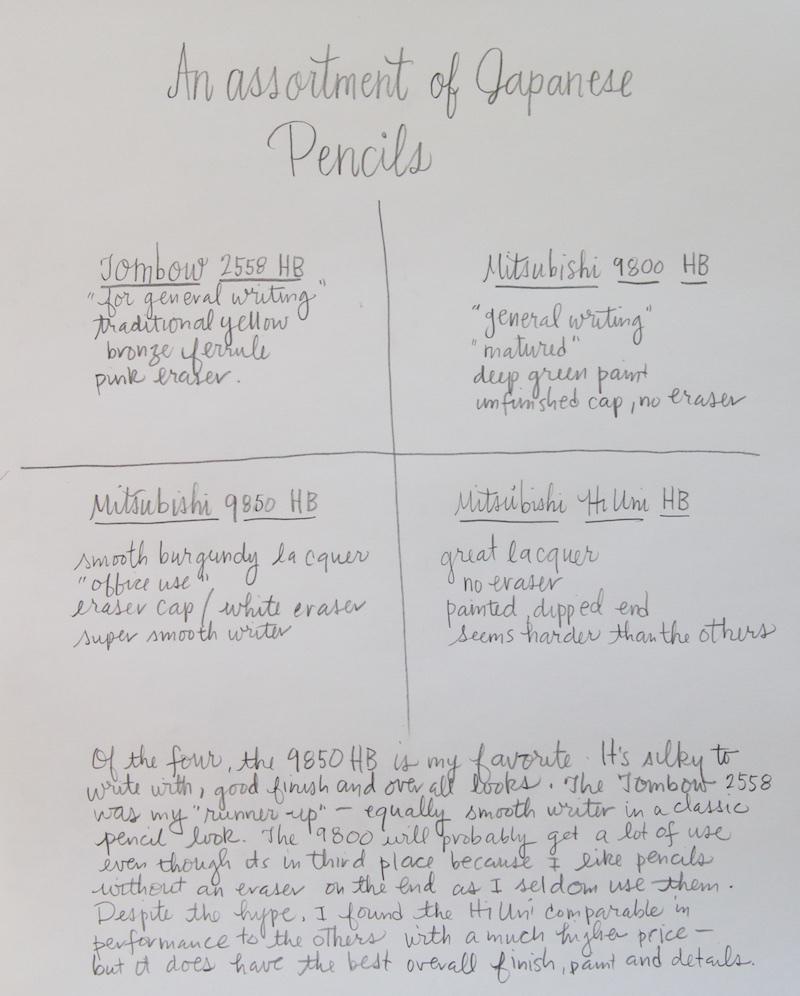 Japanese pencil comparison writing sample
